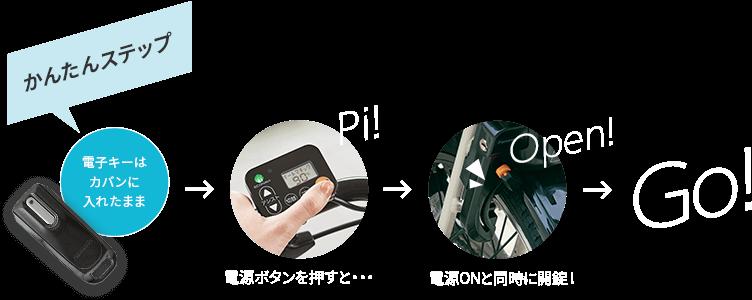 電子キーはカバンに入れたまま、電源ボタンを押すと、電源ONと同時に開錠!
