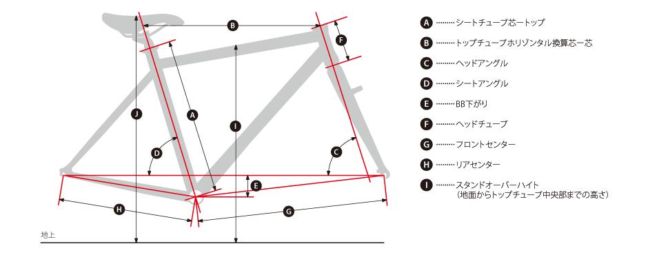 フレーム平面図