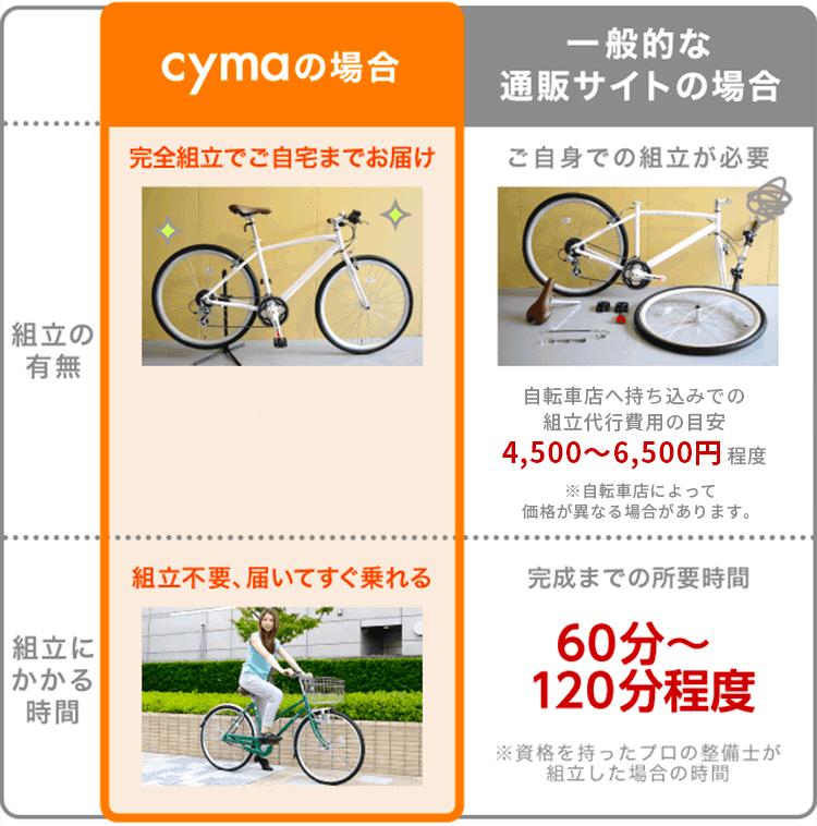 cymaは完全組立でお届け。