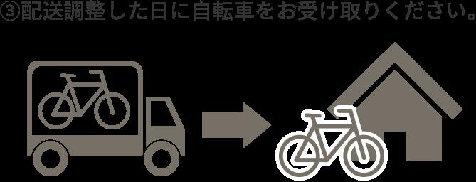 調整した日に自転車をお受け取りいただけます。