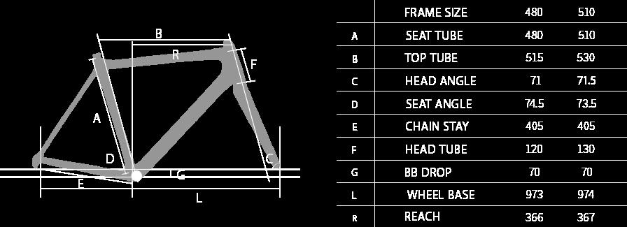 フラットバーロードFB2.0のジオメトリー