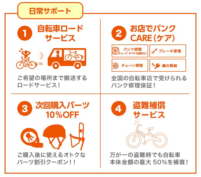 日常サポートは、ご希望の場所まで搬送する「自転車ロードサービス」、全国の自転車店で受けられるパンク修理保証「お店でパンクCARE(ケア)」、次回購入パーツ10%OFF、万が一の盗難時でも安心の「盗難補償サービス」がセット。
